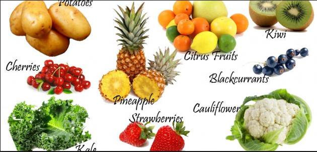 Photo of ماذا تعرف عن اهم فوائد فيتامينE للجسم؟